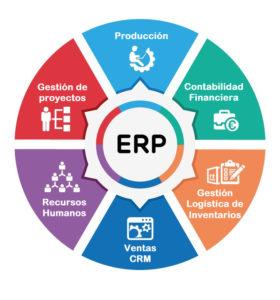 Odoo ERP: Software de Gestión empresarial escalable